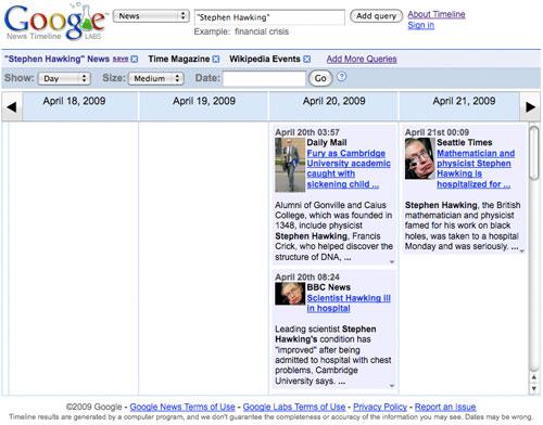 Stephen hawking en Google News Timeline