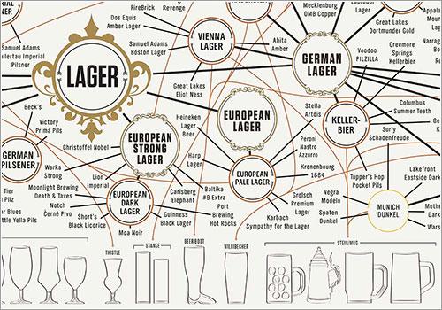 Un completo mapa de las cervezas del mundo