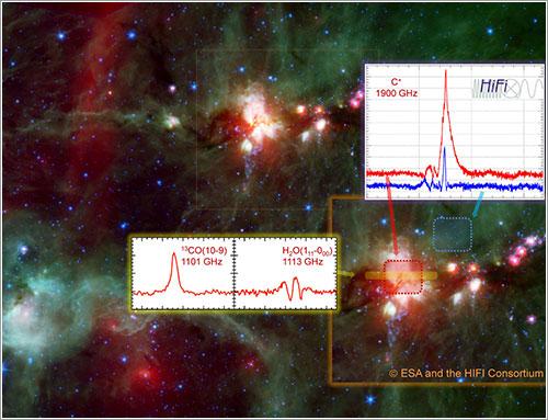 Primera imagen del Spire del Herschel - ESA / HIFI Consortium