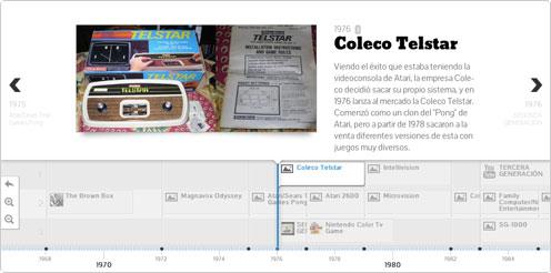Historia de la videoconsolas en RTVE