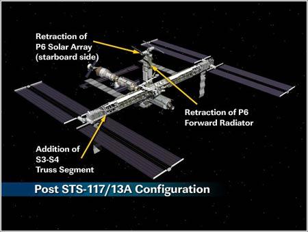Configuración de la ISS tras la misión STS-117 / NASA