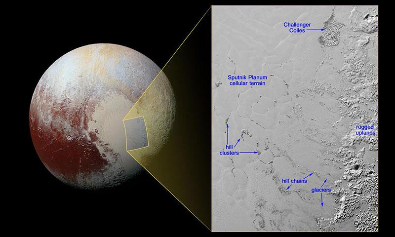 Icebergs en Plutón