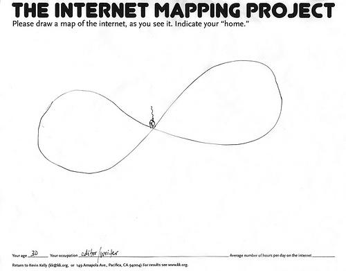 Internet vista por un escritor de 30 años