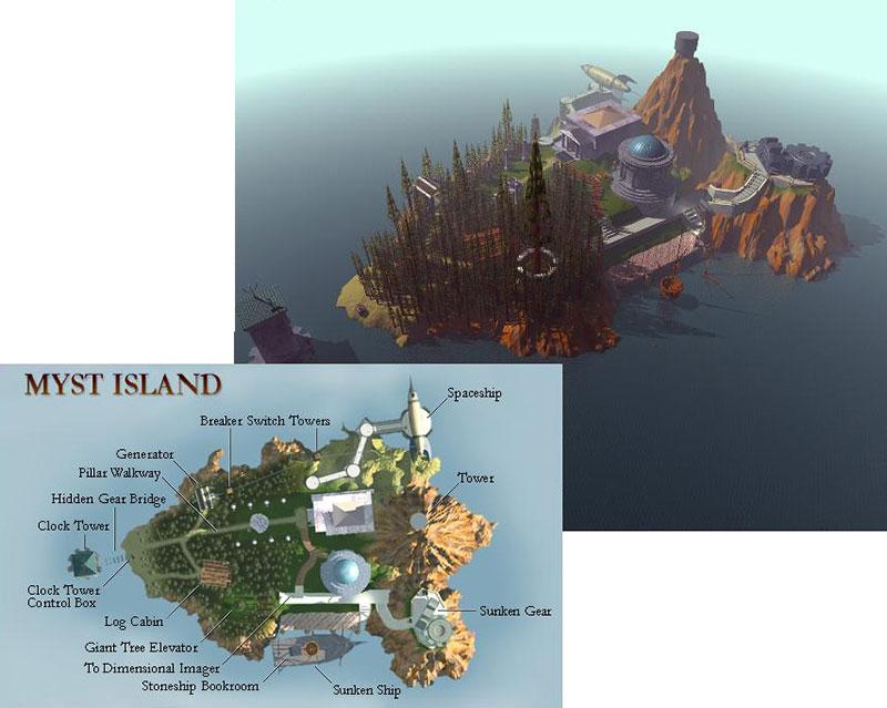 Isla de Myst