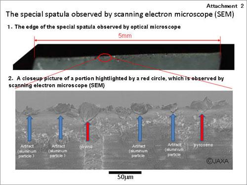 Partículas traídas por la sonda - JAXA