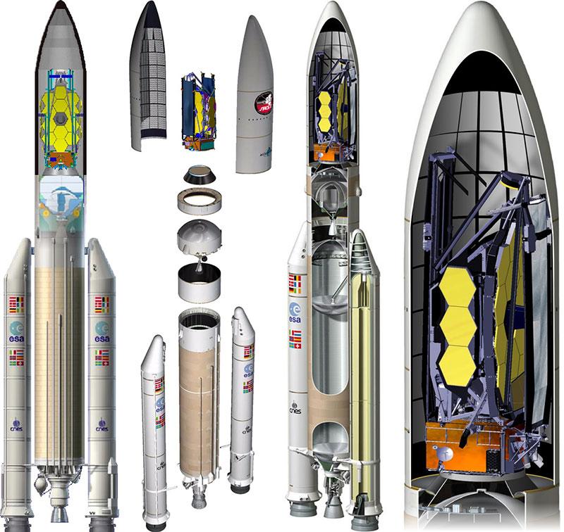 Encapsulado del JWST en el Ariane 5