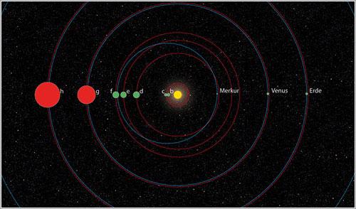 KOI-351 y el sistema solar