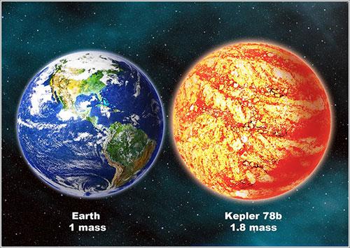 Kepler-78b y la Tierra
