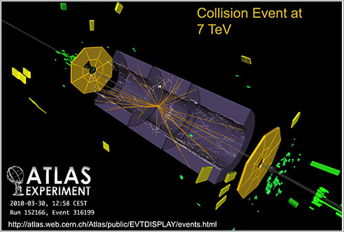 Collision Event at 7 Tev