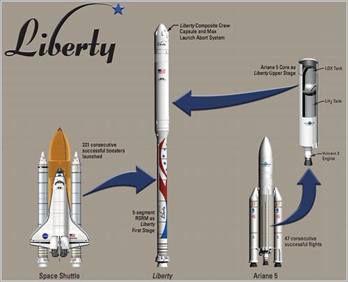 Cohete Liberty