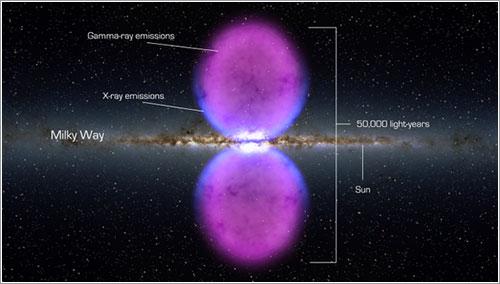 Lóbulos de la Vía Láctea - NASA