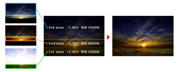 La aplicación de Sony que sustituye el filtro degradado neutro