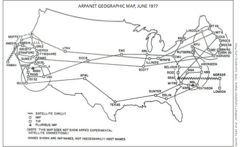 Arpanet en junio de 1977