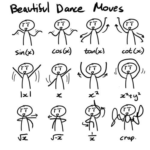 Matemáticas y baile - autor sin localizar