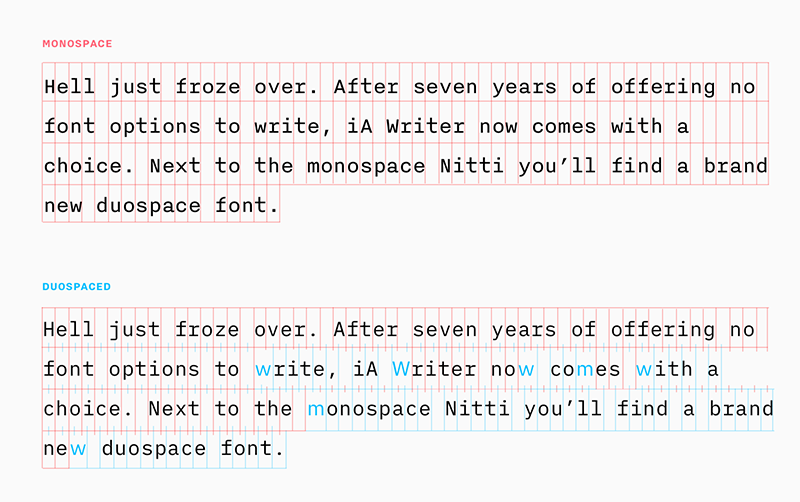 Monospace and Duospace Raster