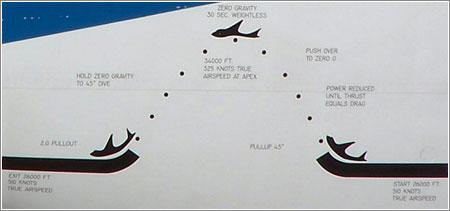 Vomit Comet KC-135