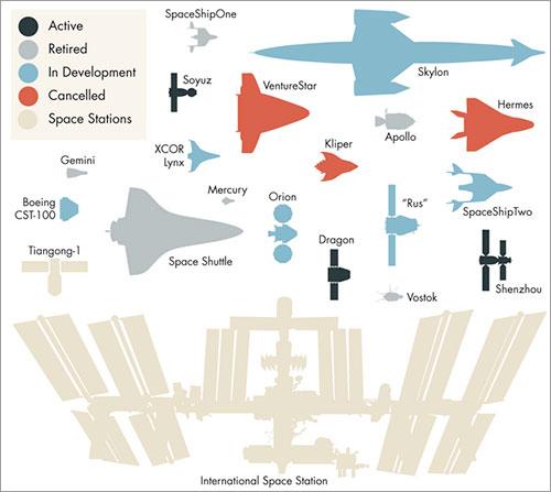 Naves espaciales a escala - CC Invader Xan