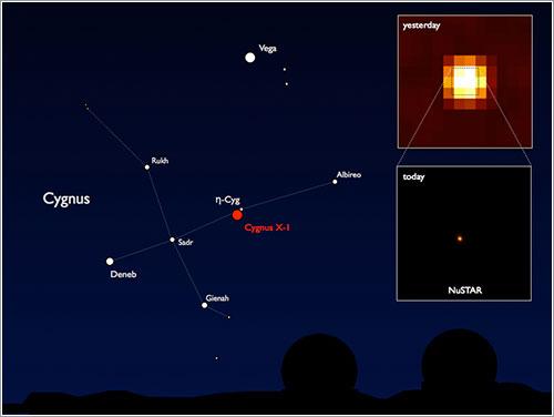 Primera imagen del NuSTAR - NASA/JPL-Caltech