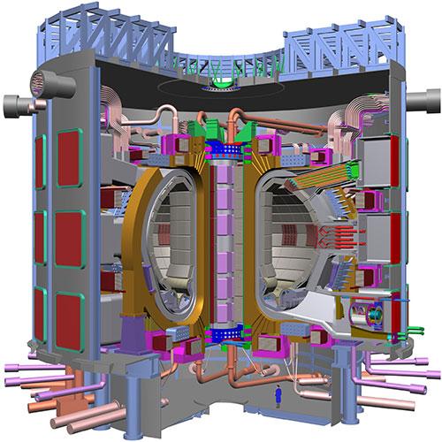 Núcleo del ITER - Berkeley Lab