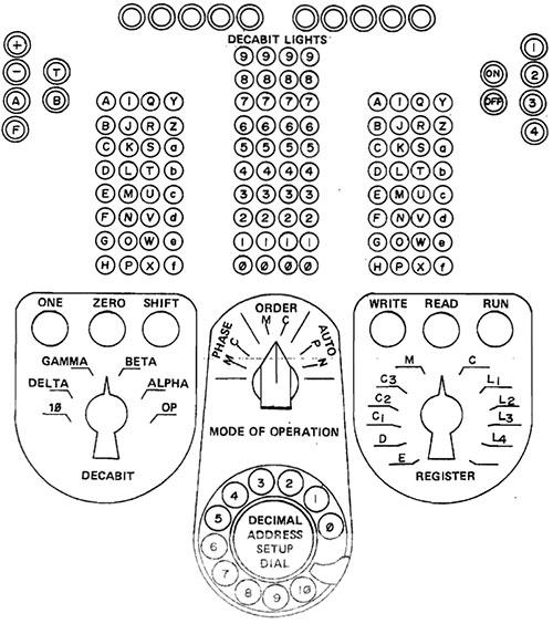 Panel de la consola del ABNER 1