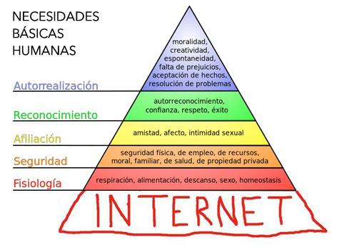 Piramide Maslow-V2-1