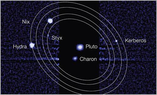 Plutón y sus lunas