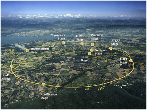 Passeport Big Bang, una forma divertida de visitar el LHC