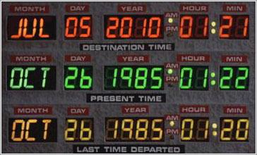 Panel de control de fecha del Outa Time