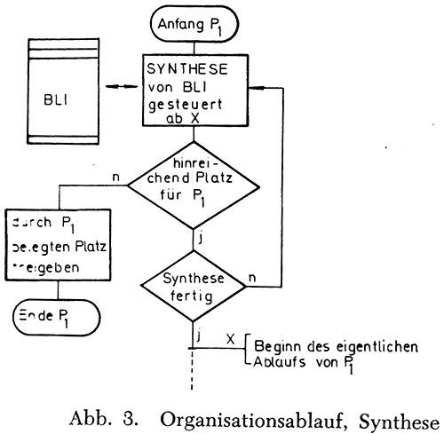 Resumen del esquema de funcionamiento del programa de Risak