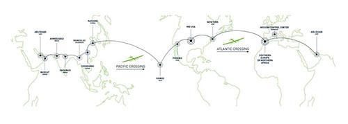 El viaje previsto de SI2