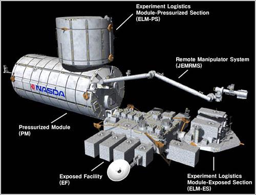 Vista de Kibo con el Exposed Facility en primer plano - NASA