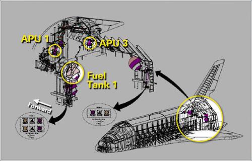 Esquema de la nave - NASA