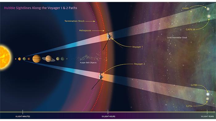 STScI H p1701b d1280x720