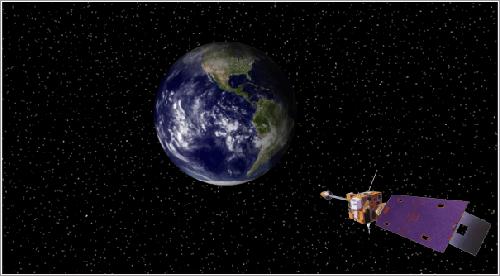Concepción artística de un satélite GOES -NASA