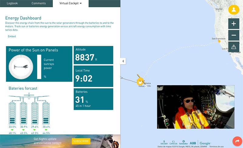 Solar Impulse 2 en directo