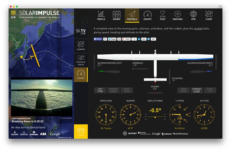La cabina del Solar Impulse 2 en directo