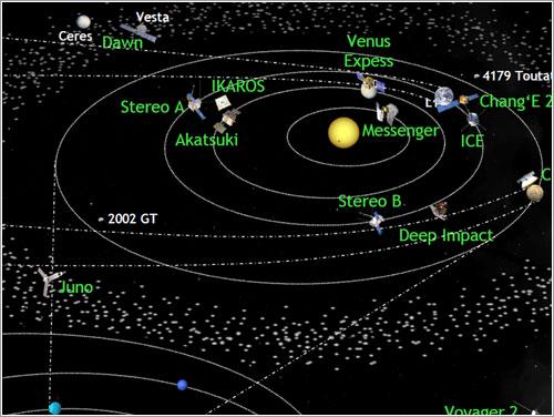 Exploración del sistema solar en agosto de 2012