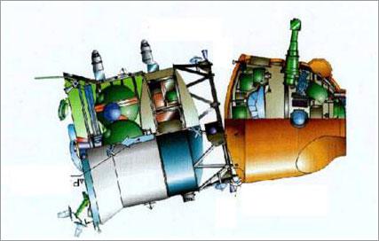 Fallo de separación de la Soyuz TMA - NASA