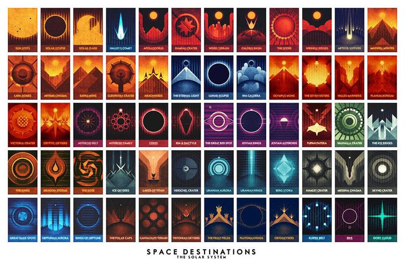 Space Destinations, la colección