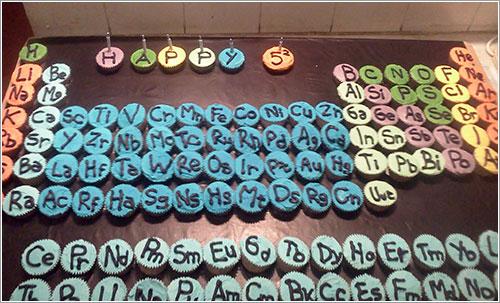 Una dulce tabla peridica microsiervos arte y diseo tabla peridica de magdalenas urtaz Image collections