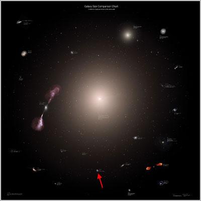 IC1101 y otras galaxias