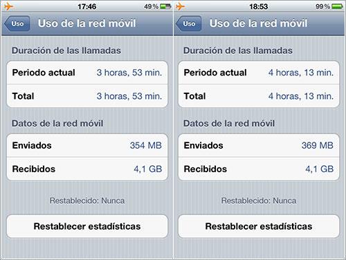 Consumo en roaming