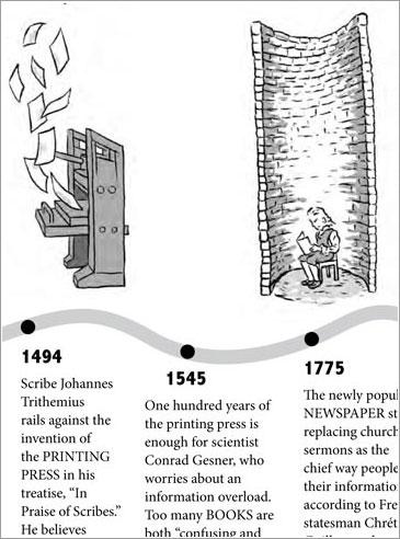 Esos inventos diabólicos