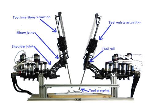 Expertos en seguridad toman el control de un robot de telecirugía