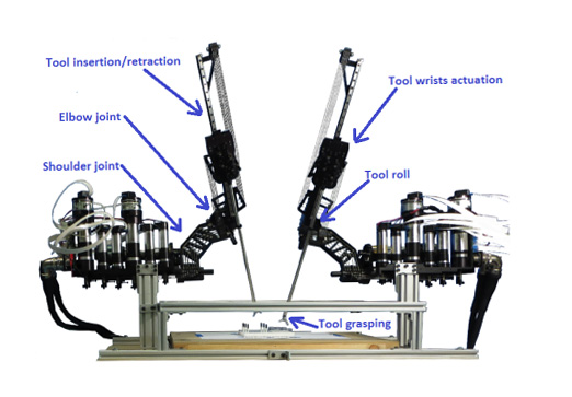 Telesurgery-Robot-Mit