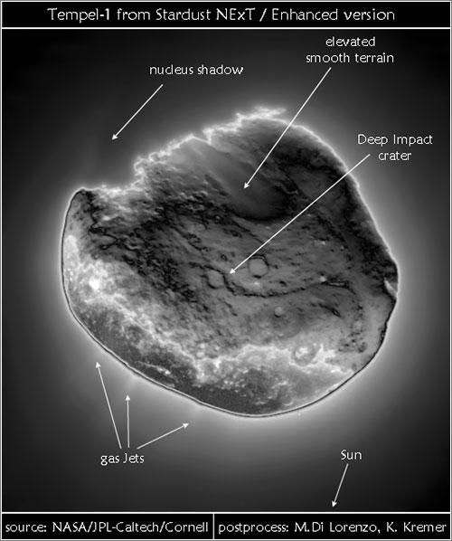 Tempel 1 fotografiado por la Stardust/NExT - NASA/JPL-Caltech/University of Maryland/Post proceso y anotaciones por Marco Di Lorenzo/Kenneth Kremer