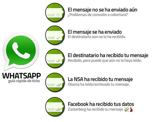 Los ticks de Whatsapp, versión 2014