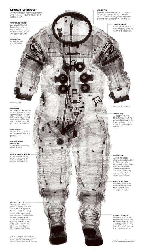 El traje lunar de Alan Shepard en la misión Apolo 14 - NYT/Roland H. Cunningham/Mark Avino