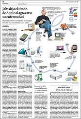 La Voz de Galicia 16-1-2009