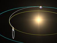 Órbita Venus Express